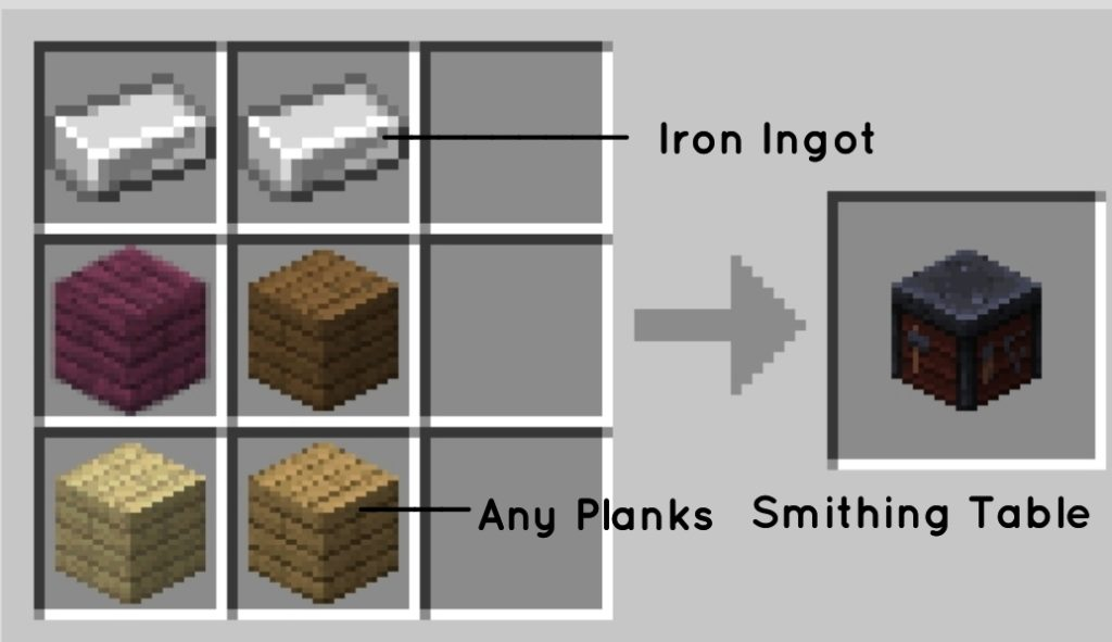 Minecraft Smithing Table Recipe