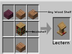 Lectern Minecraft Recipe Use Gameplayerr