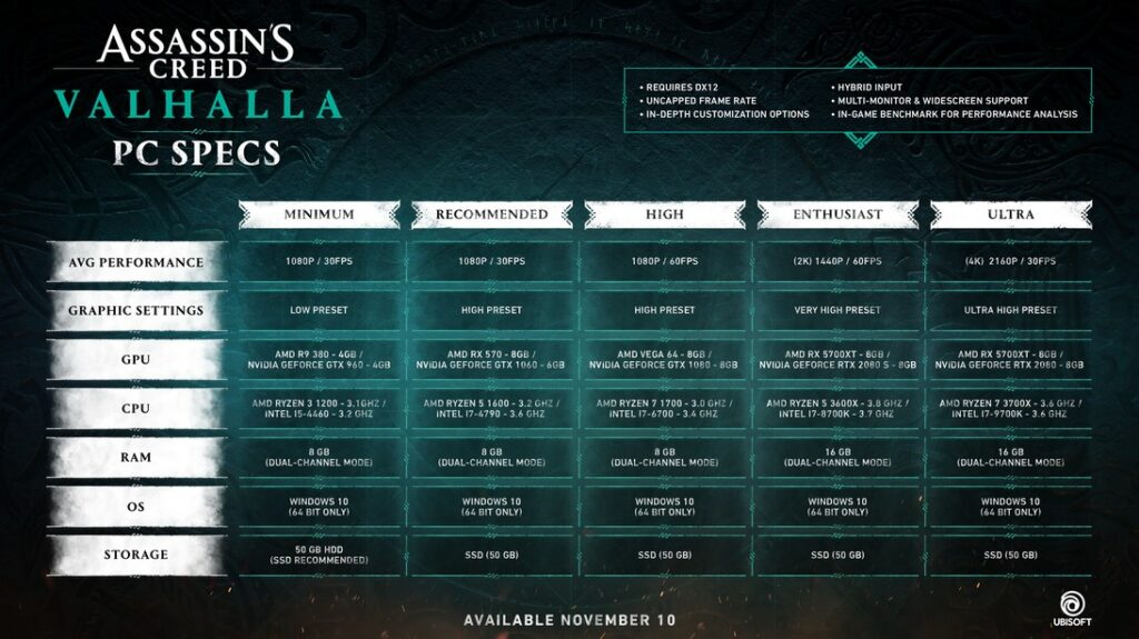 assassin's creed valhalla pc specifications