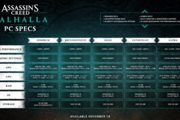 assassins creed valhalla pc specifications