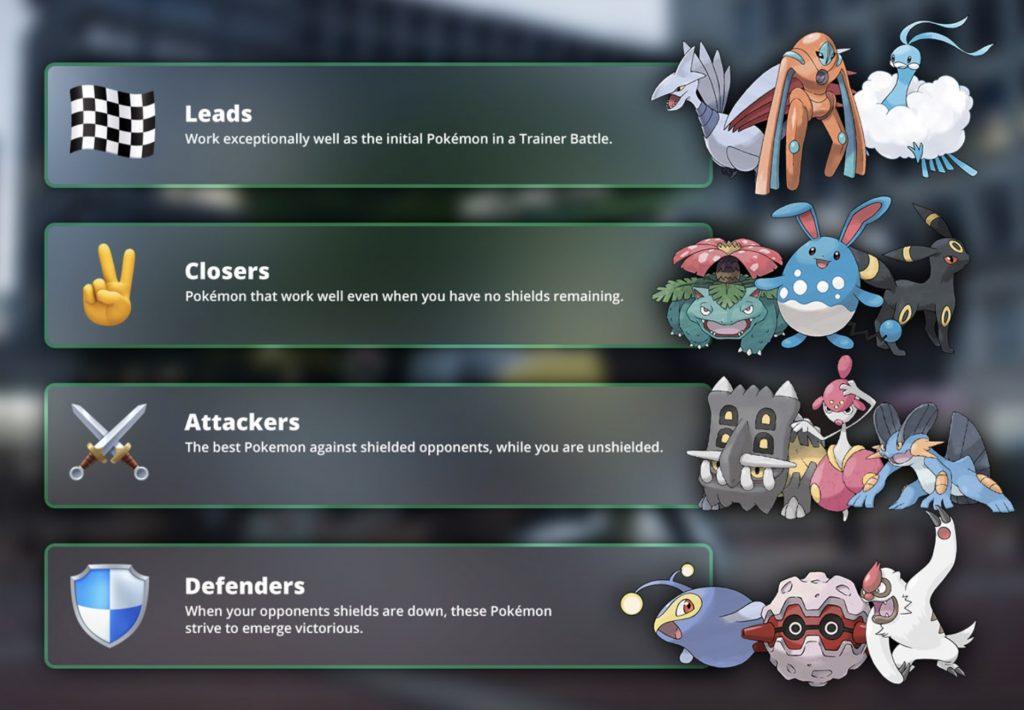 Pokemon Go Great League Tier List